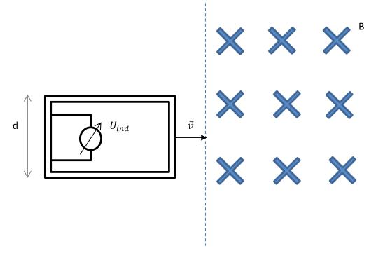 anwendungsprobleme zur induktion elektromagnetismus. Black Bedroom Furniture Sets. Home Design Ideas