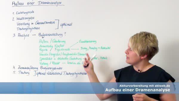 Analyse Analyse Théorie Französisch Dramatik