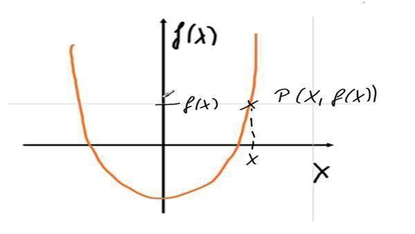 Symmetrie - Grundlagen der Analysis (Analysis 1)