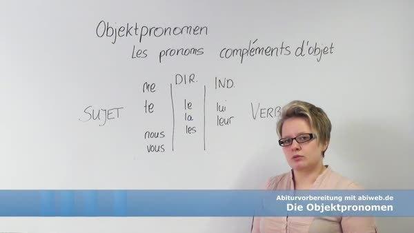 französisch indirekte rede zeiten