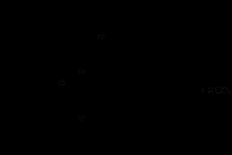 Reaktionstypen in der organischen Chemie - Online-Kurse