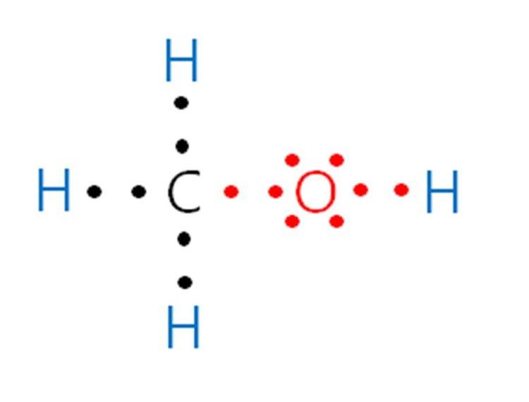 Oxidationszahlen - Organische Chemie - Online-Kurse