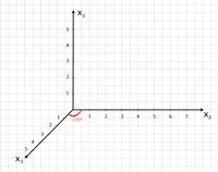 3 dimensionales koordinatensystem online dating 1