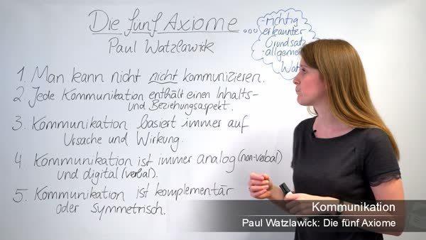 Beispiele 5 axiome