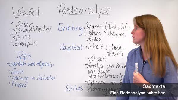 Die Redeanalyse So Gehts Methoden Online Kurse